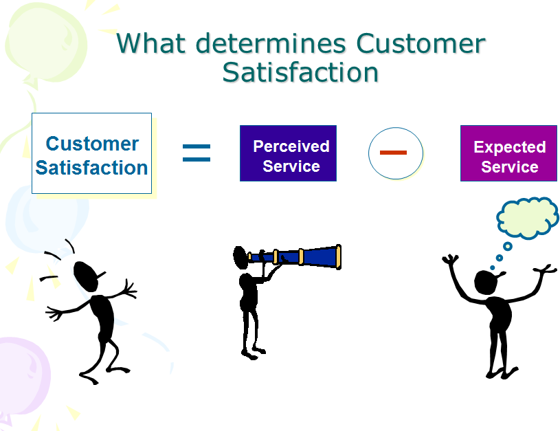 customer satisfaction define Definition: a customer satisfaction rating (csat) is often a leading indication as to the success (or failure) of a brand's customer relationship.